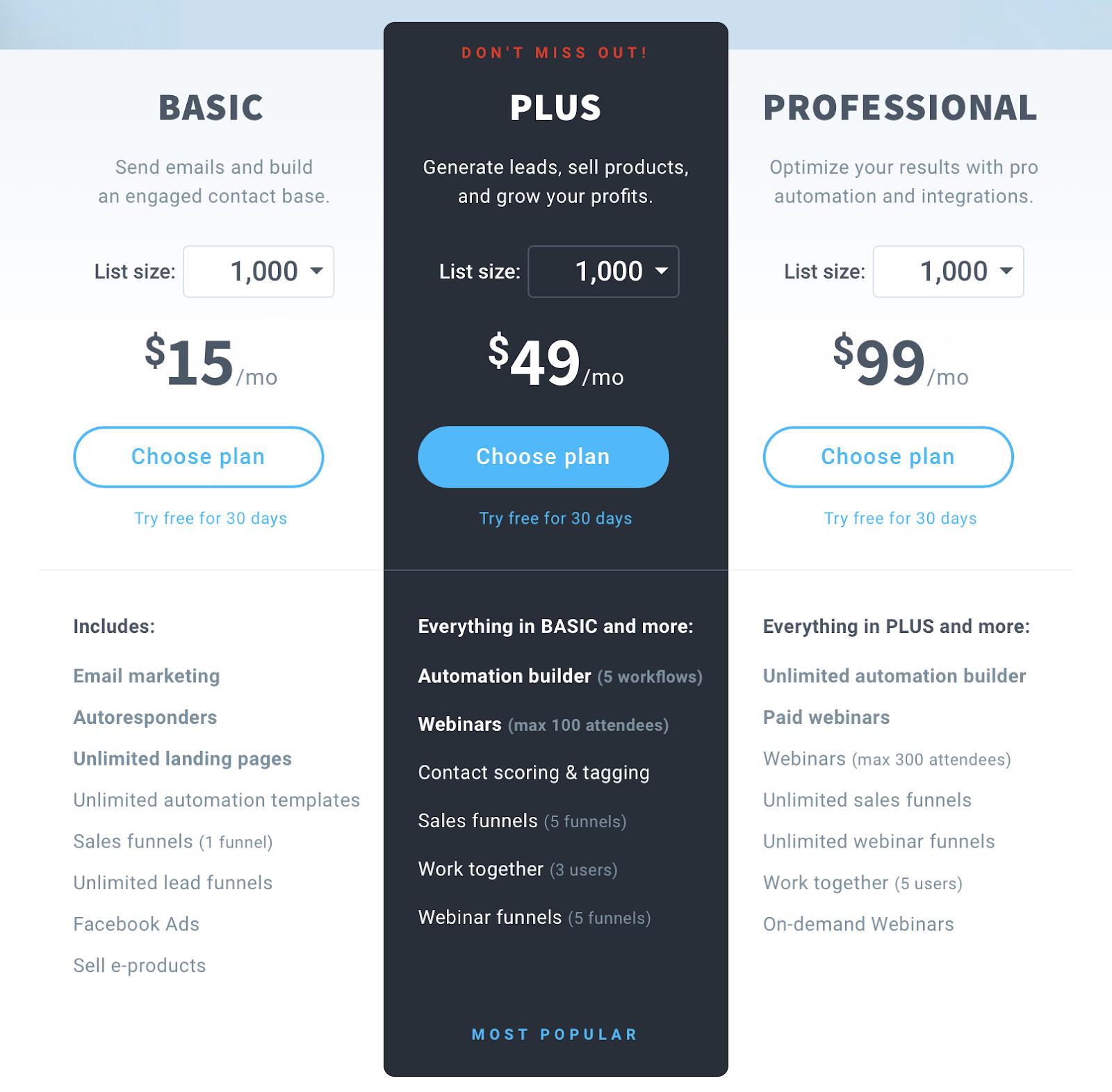 Detailed getresponse vs aweber pricing comparison
