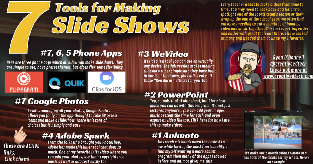 Listicle: Slideshows - Google Drawings