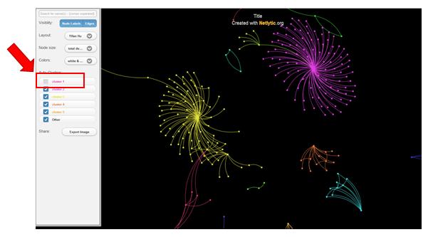Network Analysis / Visualization – Netlytic org
