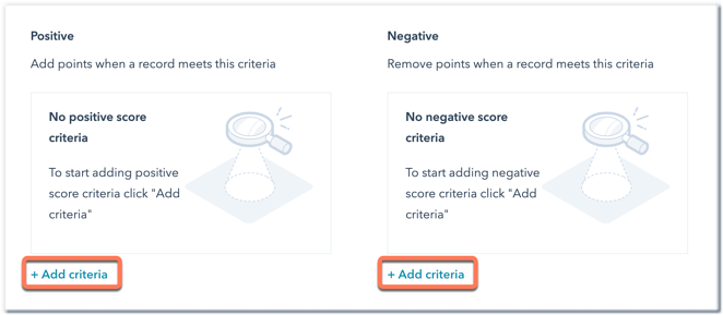 positive and negative attributes for lead scoring