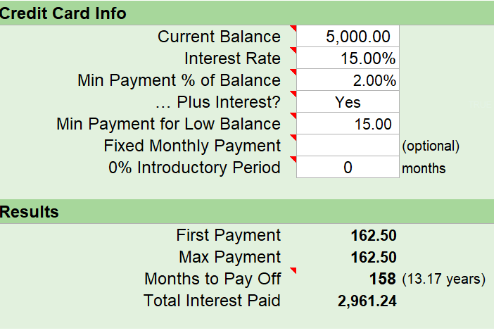 credit card debt payoff $5,000 at a 15% interest rate takes 13.17 years and $2961.24 paid in interest