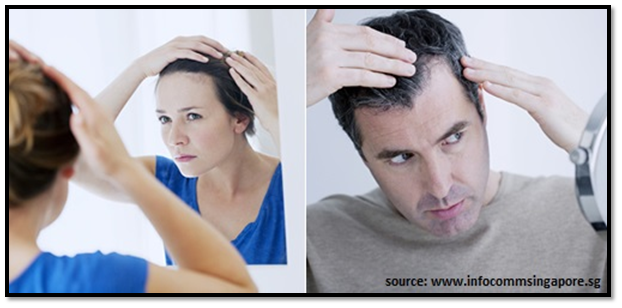 How can you Prevent Hair Loss