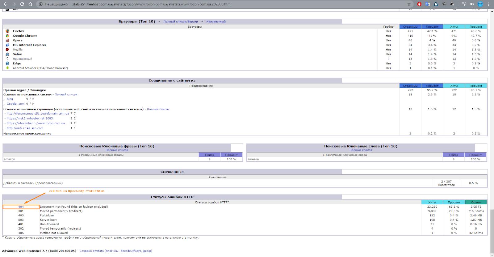 Поиск файлов error_log в журнале ошибок сервера скриншот
