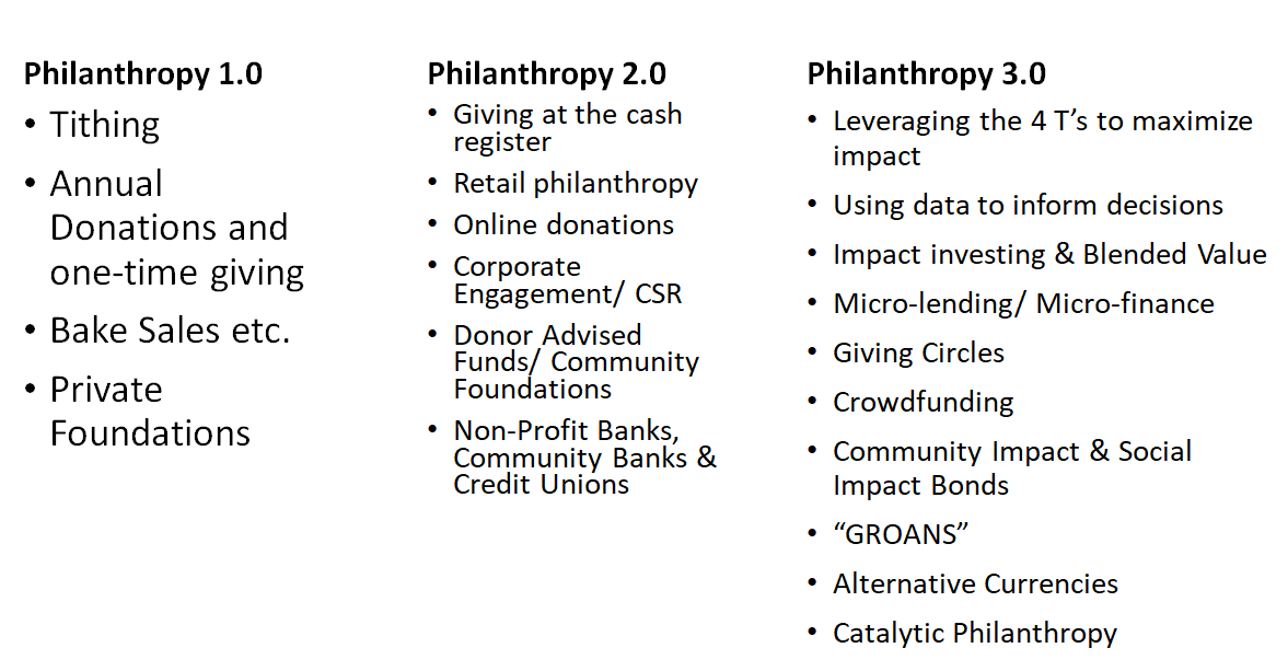 Listing of the different attributes of the stages of philanthropy in North America