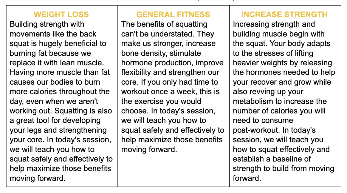 Three avatar briefs showing how a coach might explain  the benefits of squatting to 3 different clients.