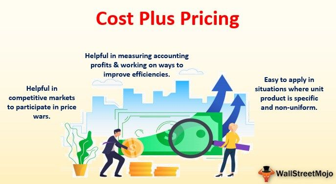 Graphic highlighting the benefits of cost-plus pricing