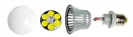 Encapsulado LED