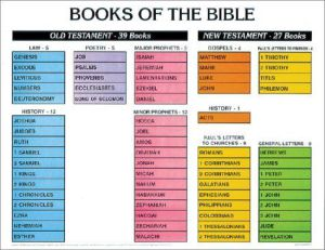 302 bible books