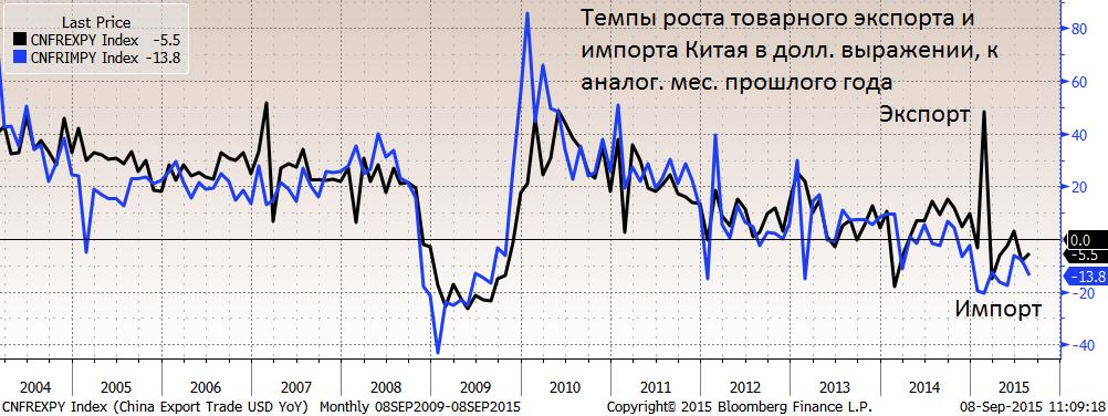 Период 2018-2019 гг. может привести к заметному резкому росту курса рубля