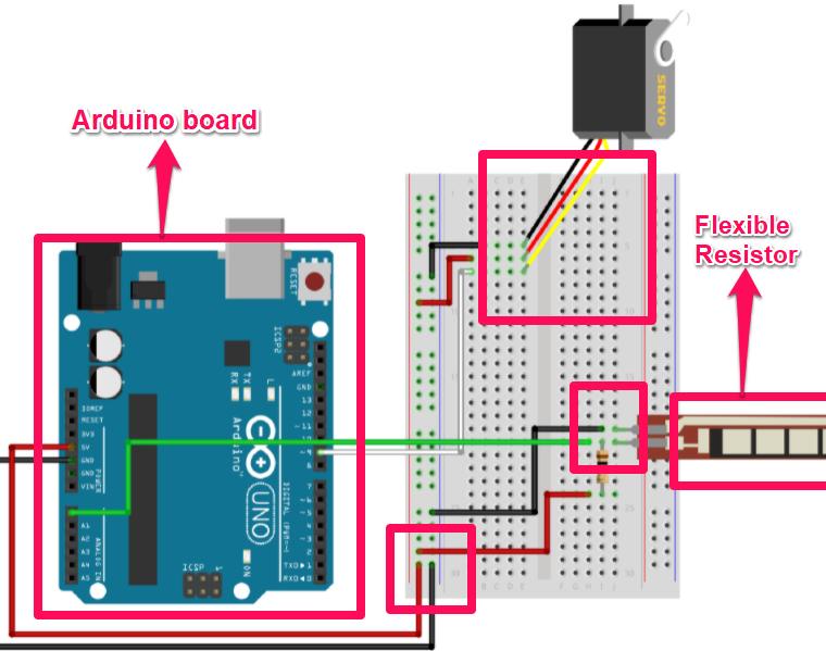 A vector diagram showing flexible resistor connected to an Arduino board