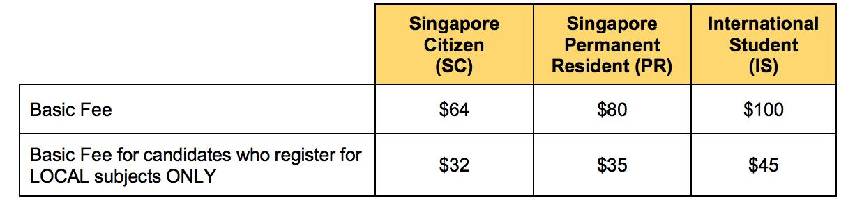 Singapore tuition