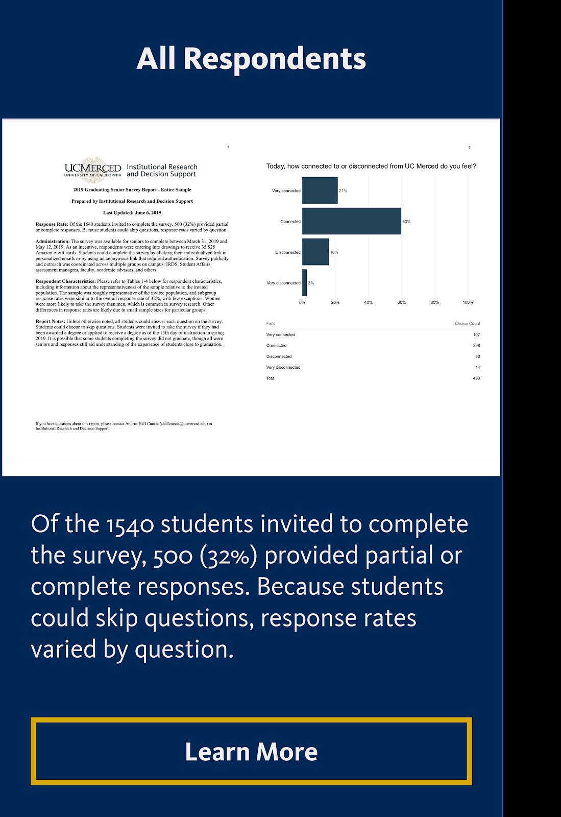 2019 Graduating Senior Survey Data All Respondents