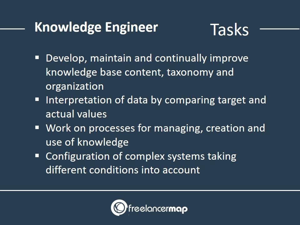 Knowledge Engineer - Responsibilities and Tasks