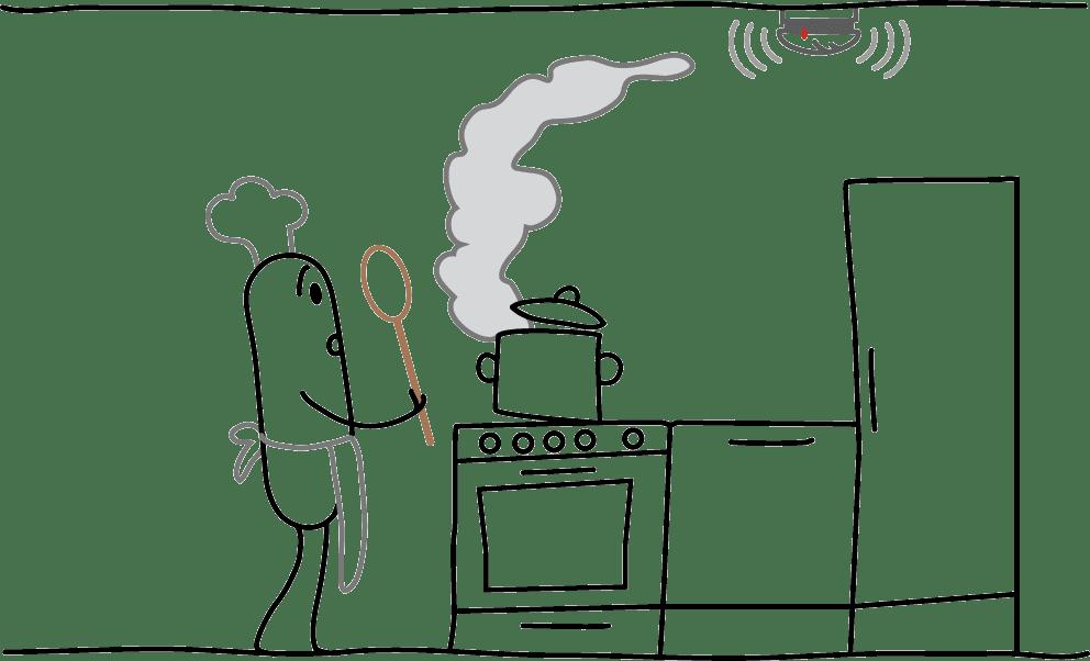 Hitzewarnmelder in Bad und Küche