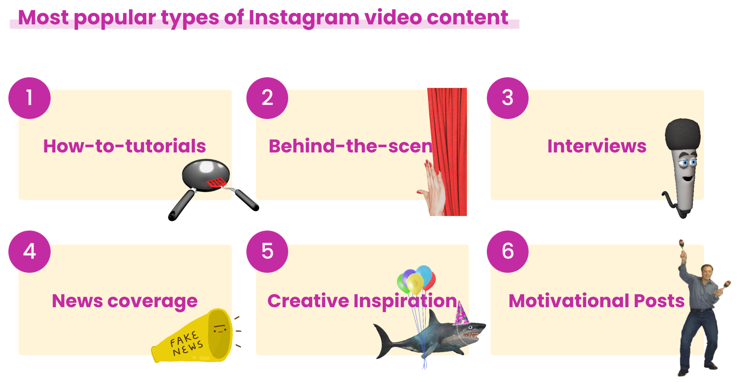 Popular types of Instagram video content.