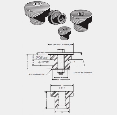 anti-vibration isolators