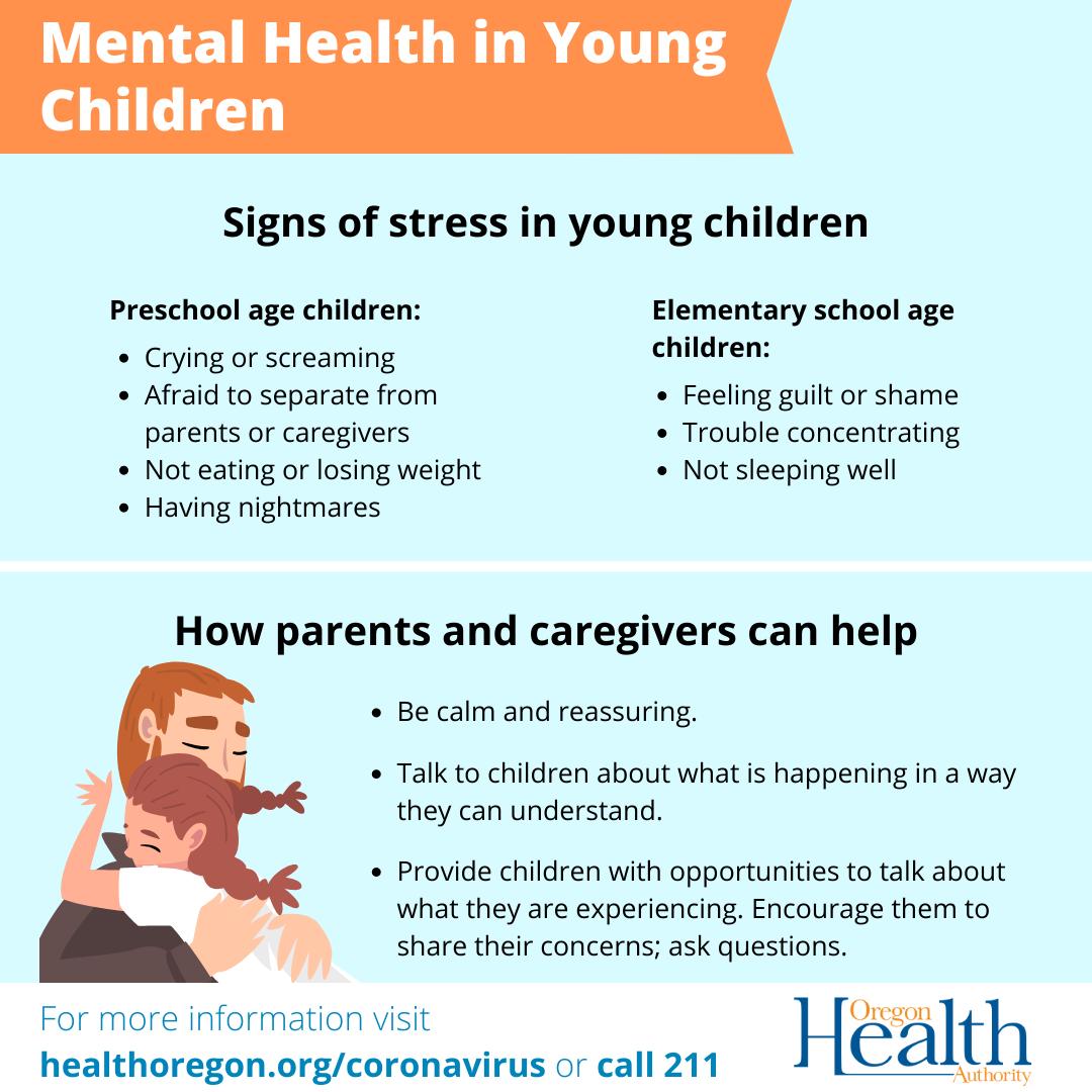 Children's mental health infographic