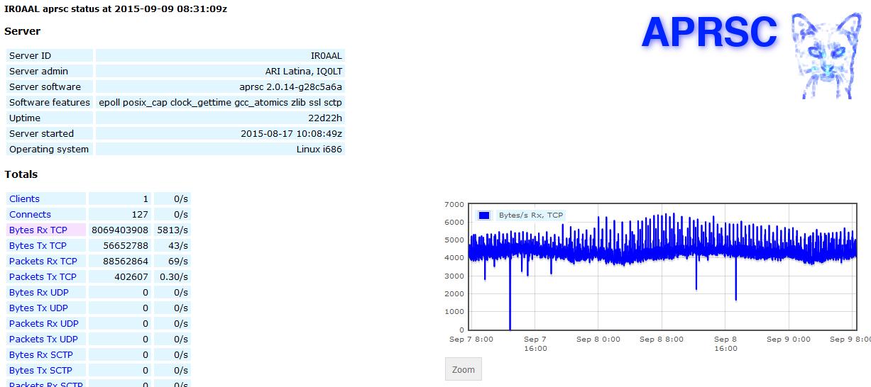 APRS - Server aprsc.PNG