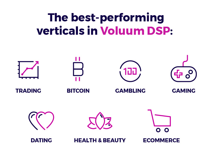 Best Performing Verticals in Voluum DSP