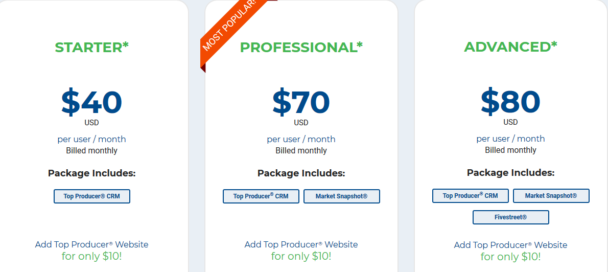 Top Producer pricing