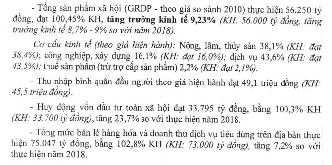 Báo cáo tình hình kinh tế BMT