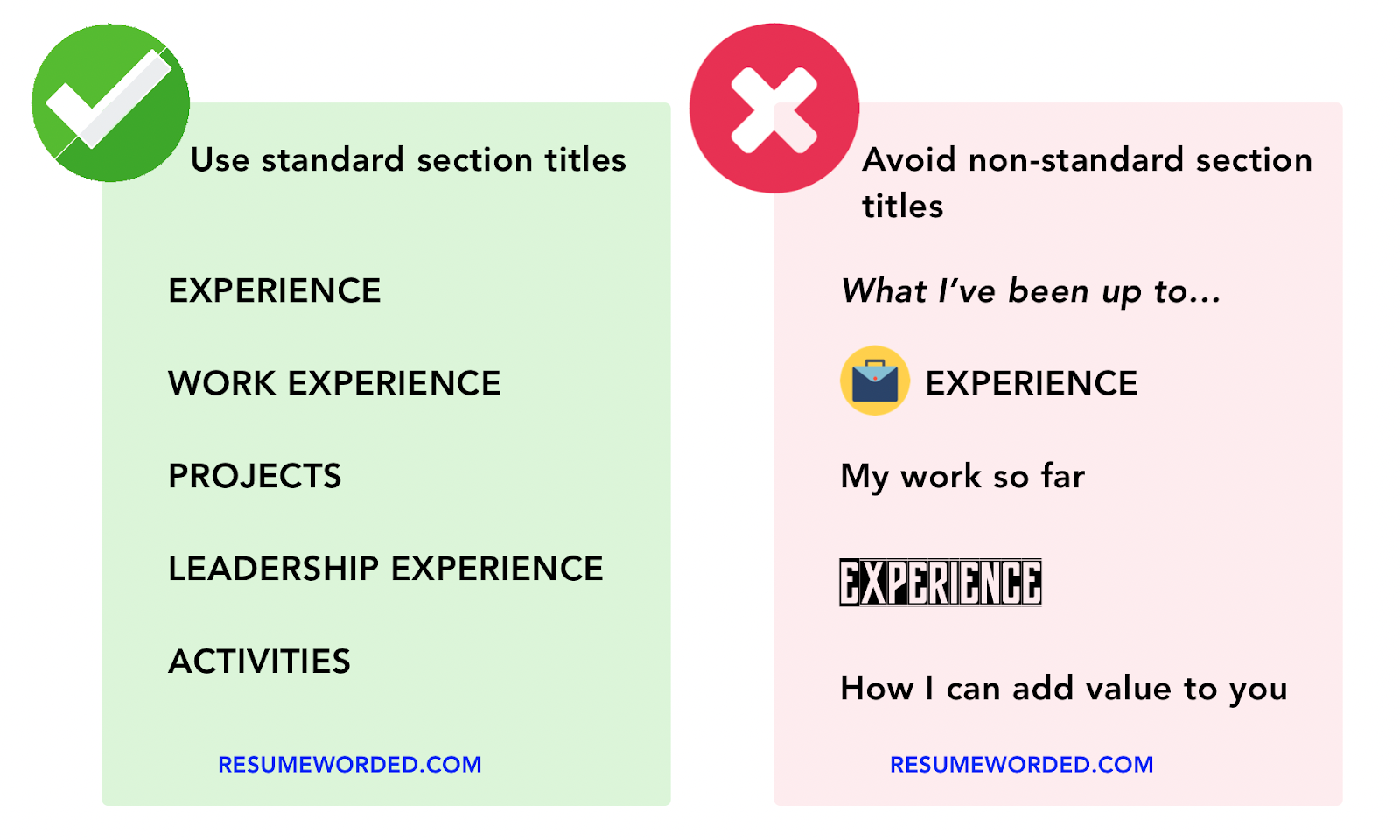 Examples of standard and non-standard section titles