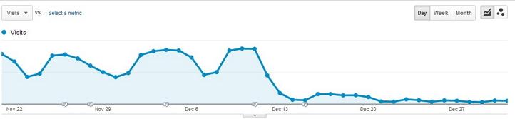 organic_traffic_drop.PNG