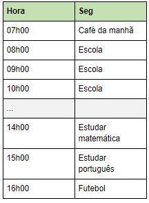 Tabela com horário das refeições