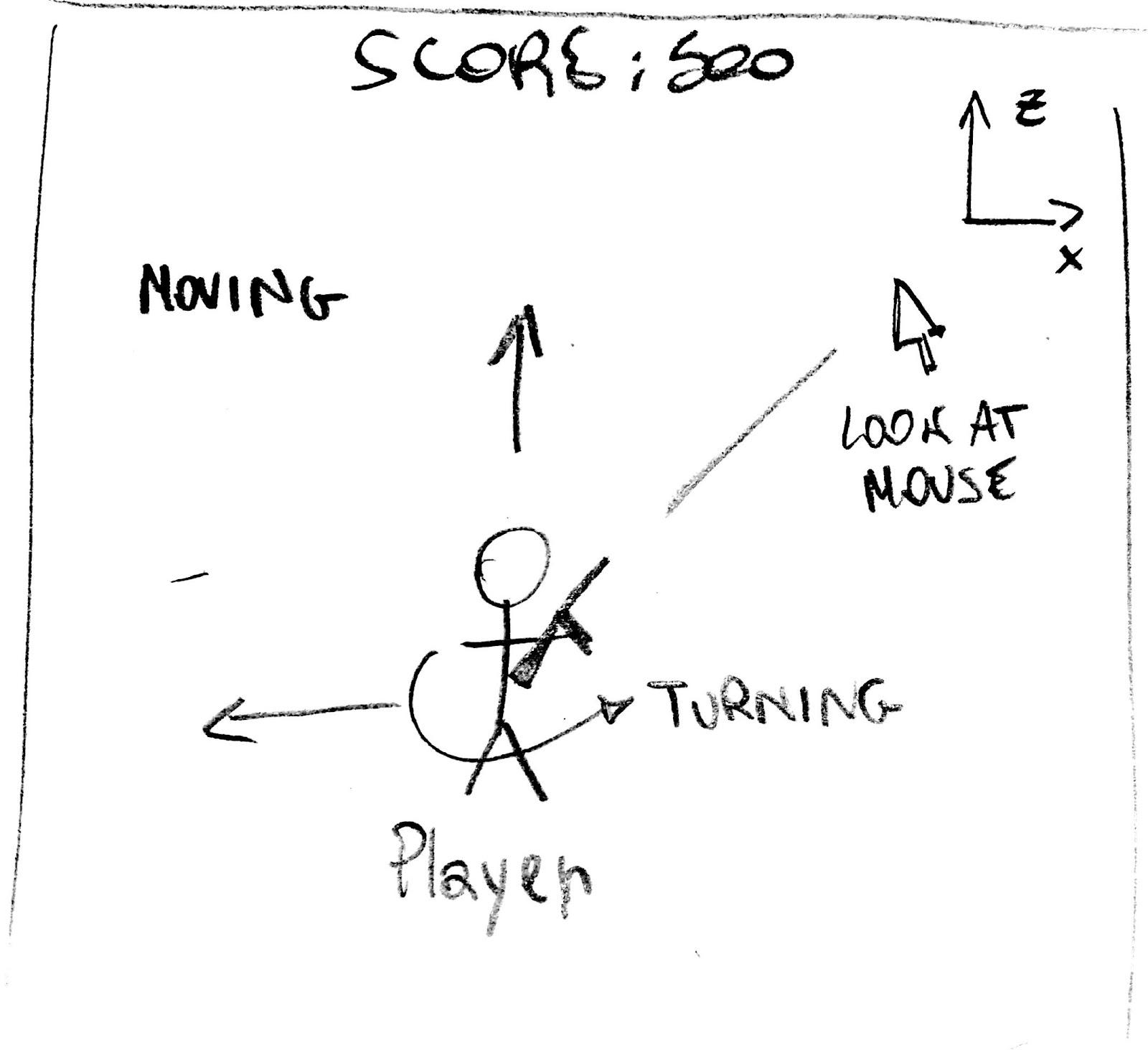 concept schema 1