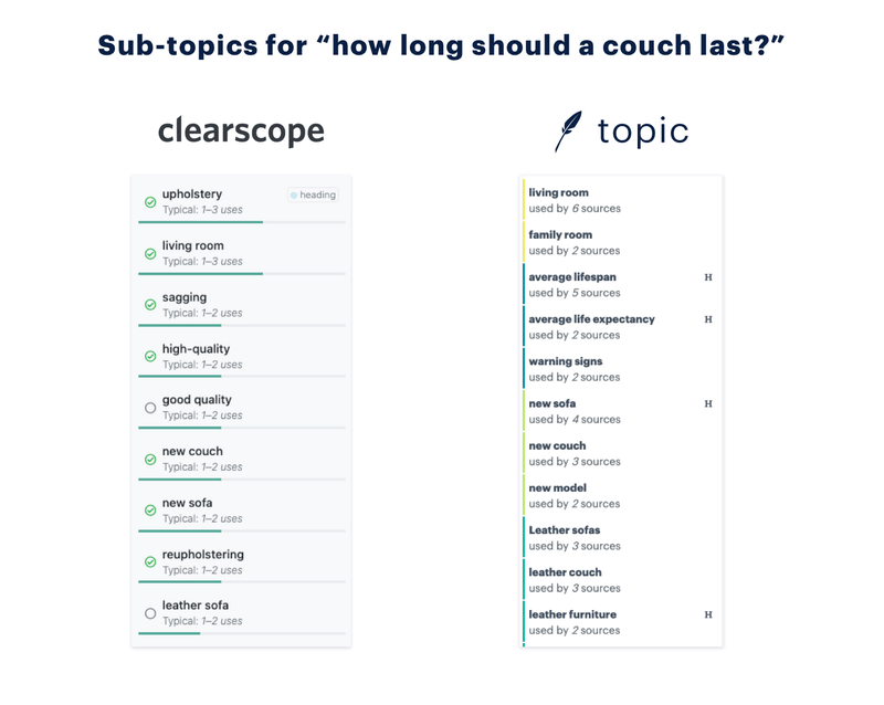 clearscope-vs-topic