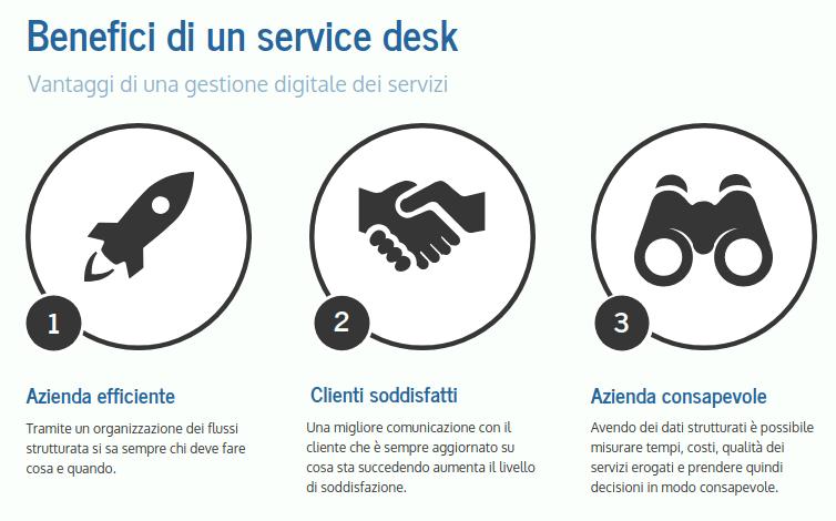 Implementare un service desk: la gestione digitale dei servizi