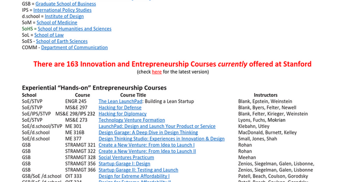 gsb courses