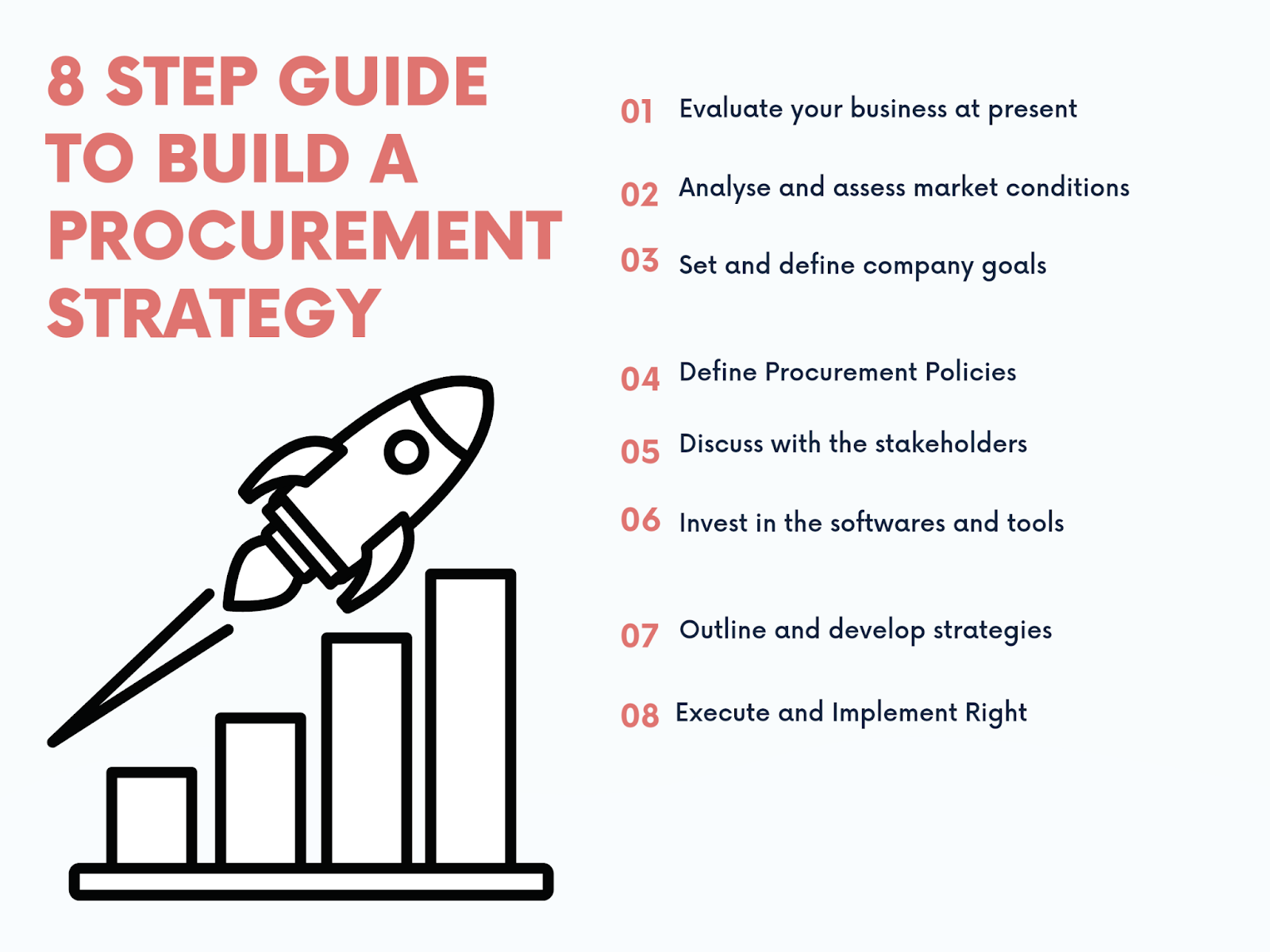 8 Step Guide to Build Procurement Strategy