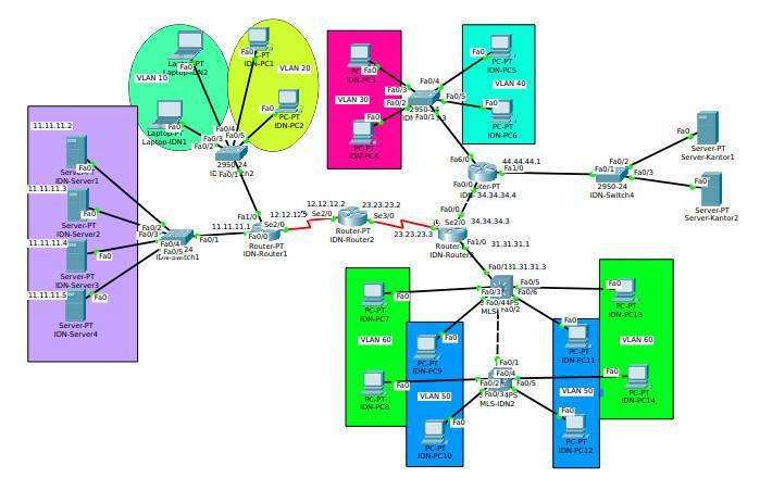 F:\Project Superlab IDN\SS1\Topo1.jpg