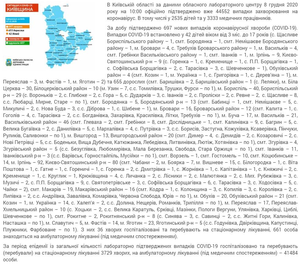 В Ірпені рекордна кількість хворих  на Covid-19