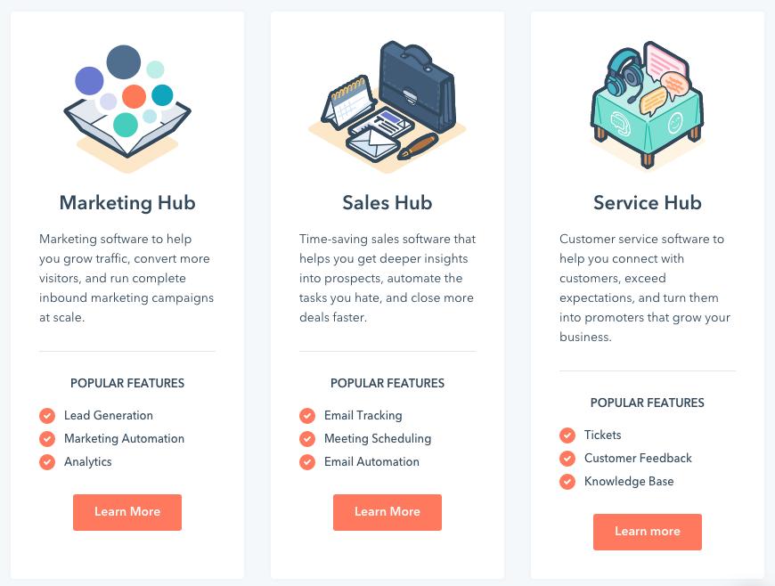 Digital marketing tools - HubSpot