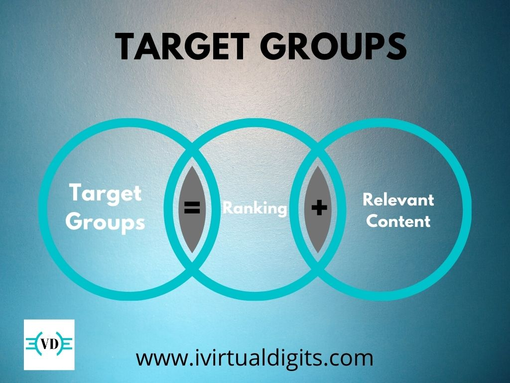 Target Groups for Ranking and Relevant Content