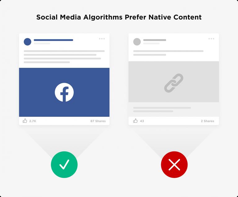 инфографика как правильно делать посты в фейсбук для повышения охвата