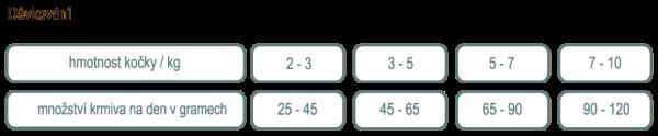 adult sr active cz  600x