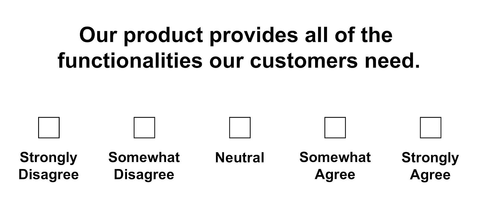 Example of Likert scale style survey question