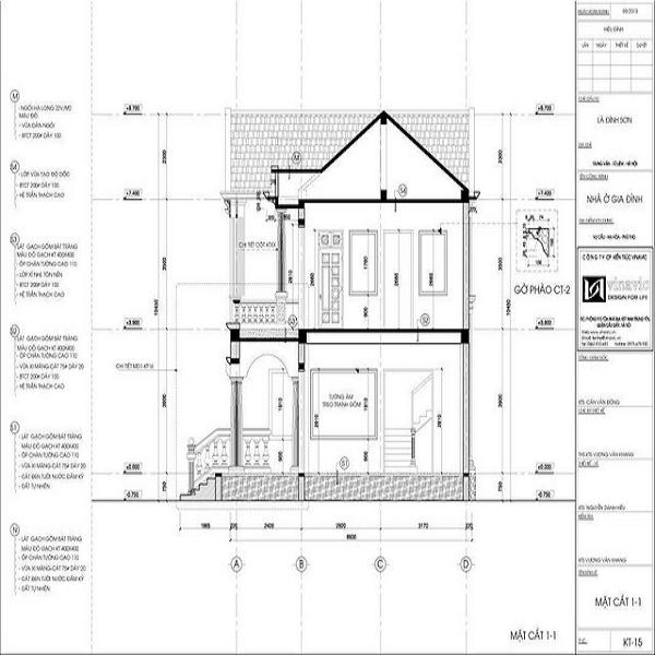 Chi phí thiết kế kết cấu, mẫu mã vật liệu