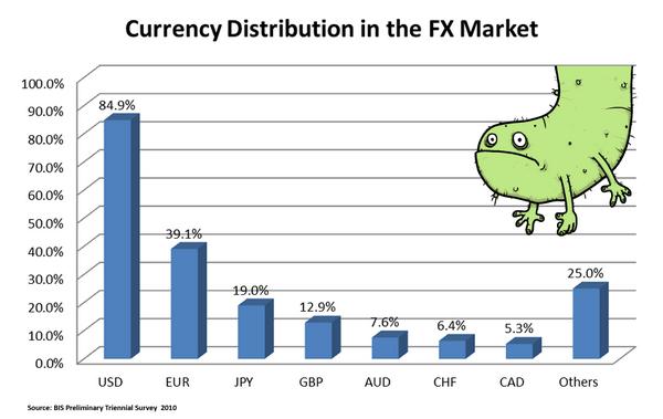tính thanh khoản của Forex.3