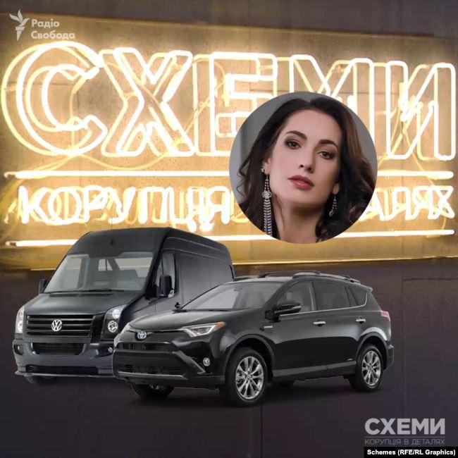 Та в 2019-му Анна Ревенко змогла придбати дві машини: вантажний Volkswagen Crafter і позашляховик Toyota RAV4