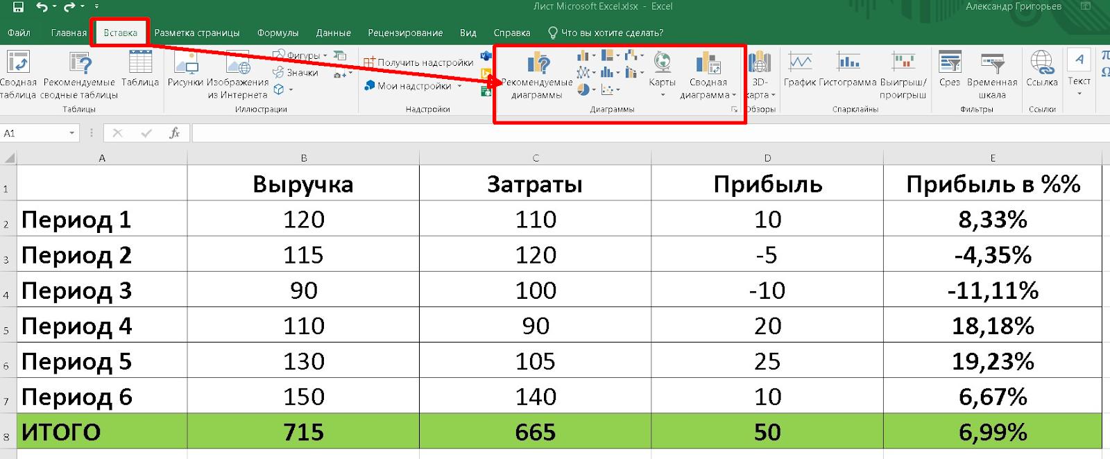 создаем диаграмму с процентами в экселе