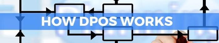 dpos là gì