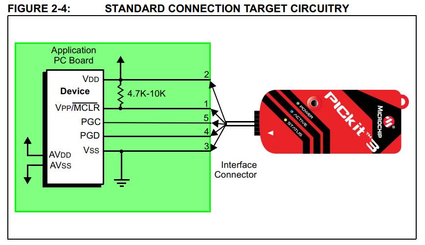 Microchip PICkit™ 3 In-Circuit De Program ... on