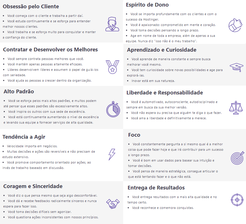 lista de principios da hostinger