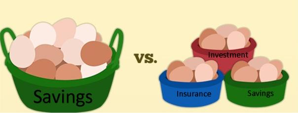Image result for diversify money