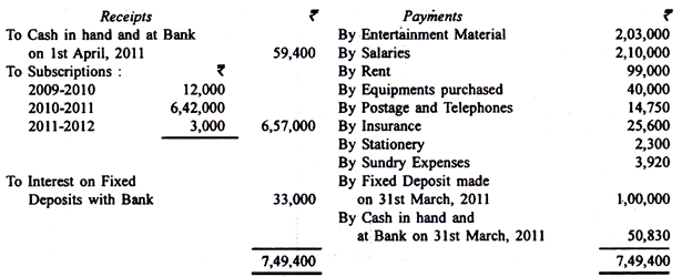 Receipt and Payment Entries of Entertainment Club