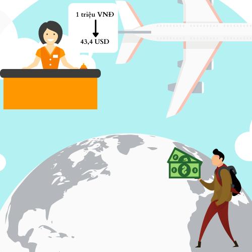 đổi tiền VND/USD